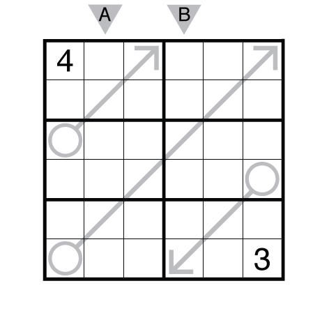 Arrow Sudoku by Thomas Snyder