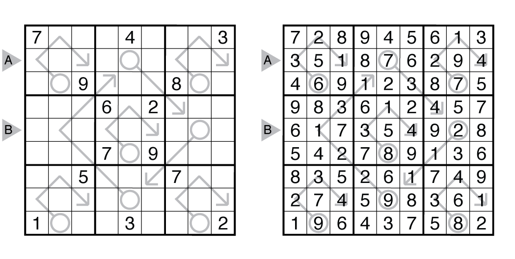 Example Arrow Sudoku and solution