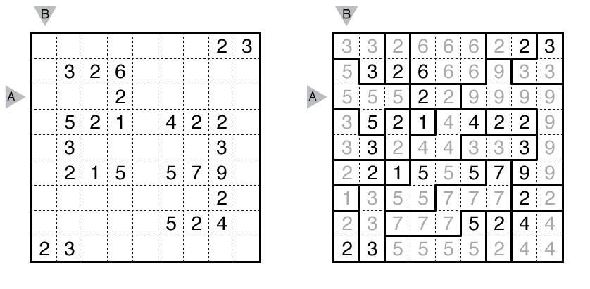 Example Fillomino and solution