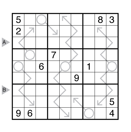 Arrow Sudoku by Prasanna Seshadri
