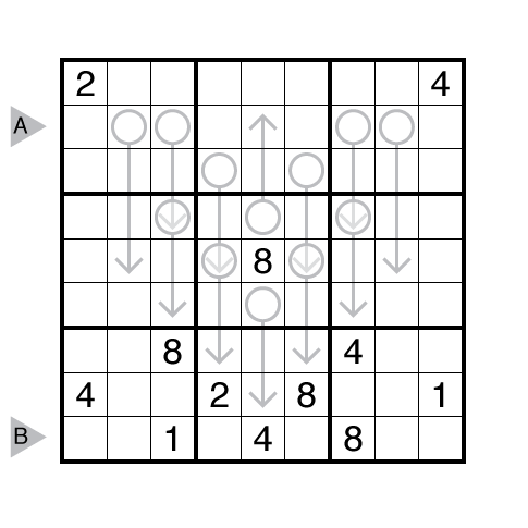 Arrow Sudoku by Thomas Snyder