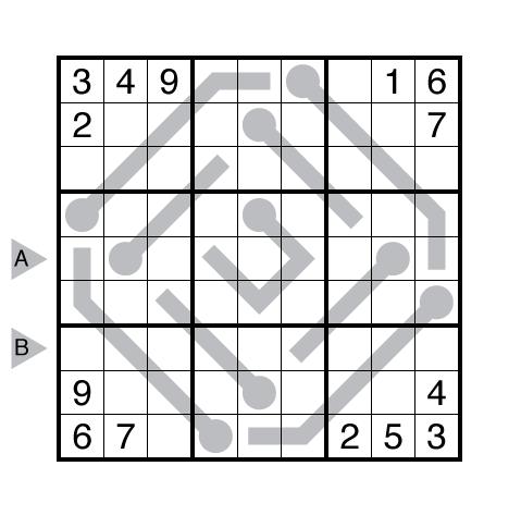 Thermo-Sudoku by Serkan Yürekli