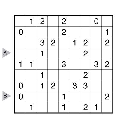 Minesweeper by Ashish Kumar