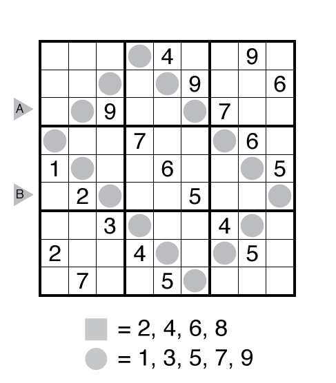Even Odd Sudoku by Ashish Kumar