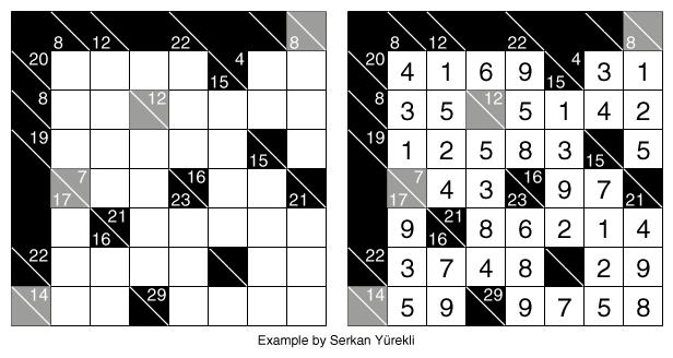 Kakuro (Subset) example by Serkan Yürekli