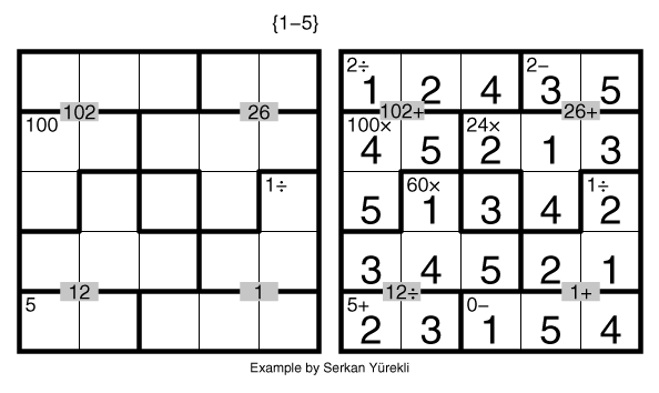 TomTom (Cage Pairs) example by Serkan Yürekli